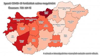 Kijöttek a napi koronavírus adatok: 6296 új fertőzött, elhunyt 206 beteg