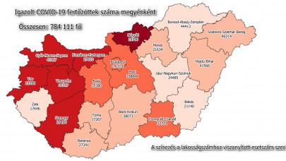 Belassult a magyar oltási program: tegnap csak 8945-en kapták meg az első dózist