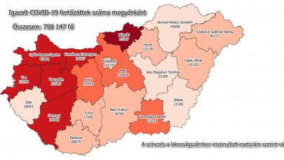 Koronavírus napi adatok: 718 új fertőzött, elhunyt 61 beteg