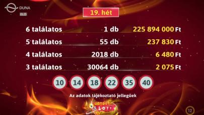 Elvitték a Hatoslottót: íme a 19. játékhét nyerőszámai
