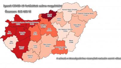 12 elhunyt, 873 új fertőzött: durvul a járvány, kijött a hétvégi COVID-mérleg